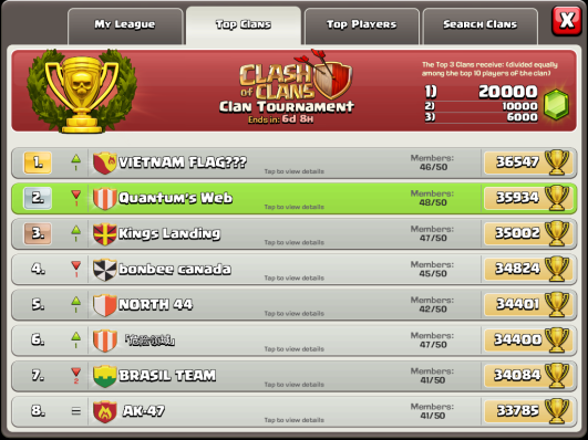 Top Clans