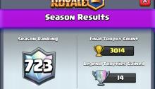 Clash Royale Season Reset