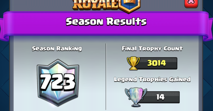 Clash Royale Season Reset