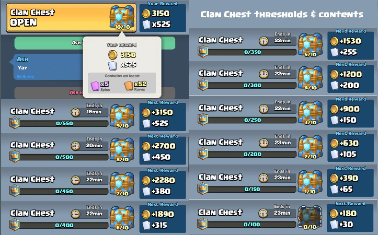 clash royale clan chest