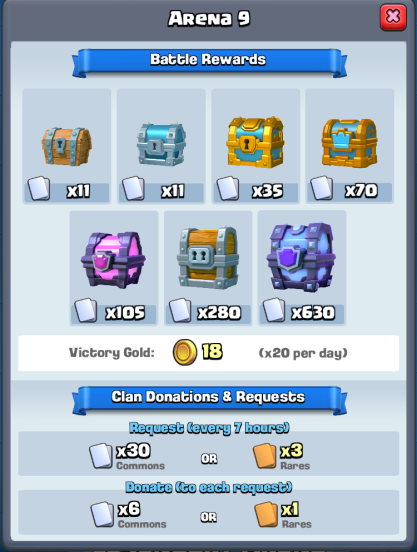 Clash Royale Jungle Arena Chest Stats