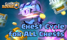 Clash Royale Chest Cycle for all Chest