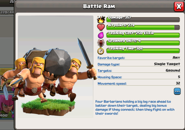Clash of Clans Battle Ram Statistics