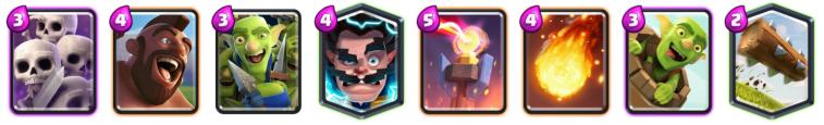 Clash Royale Hog Electro Wizard Deck 20 Win Challenge