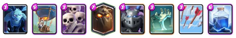 Ramp Up Challenge LavaLoonion Deck Clash Royale