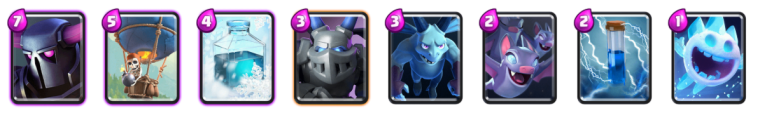 Clash Royale PEKKA Balloon Deck
