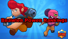 Brawl Stars Brawler Power Rankings April 2019