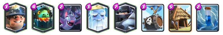 Mega Knight Royal Ghost Deck Clash Royale