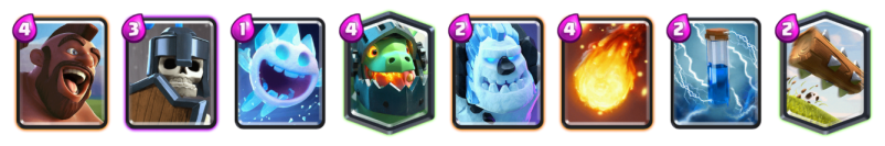 Clash Royale Hog Cycle Deck