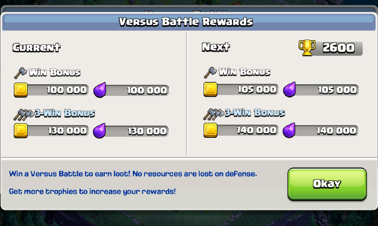 Versus Battles Reward Tiers Clash of Clans