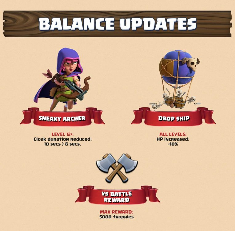 Balance Update March 2018 Update Clash of Clans