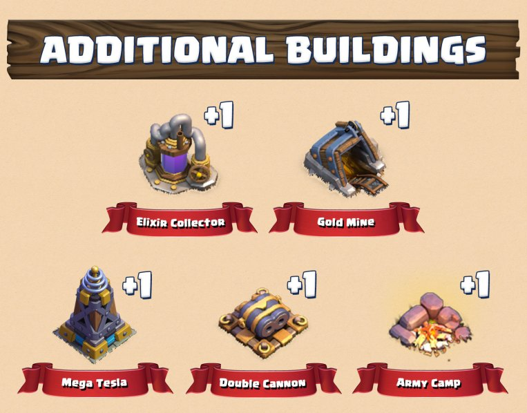 New Buildings March 2018 Update Clash of Clans