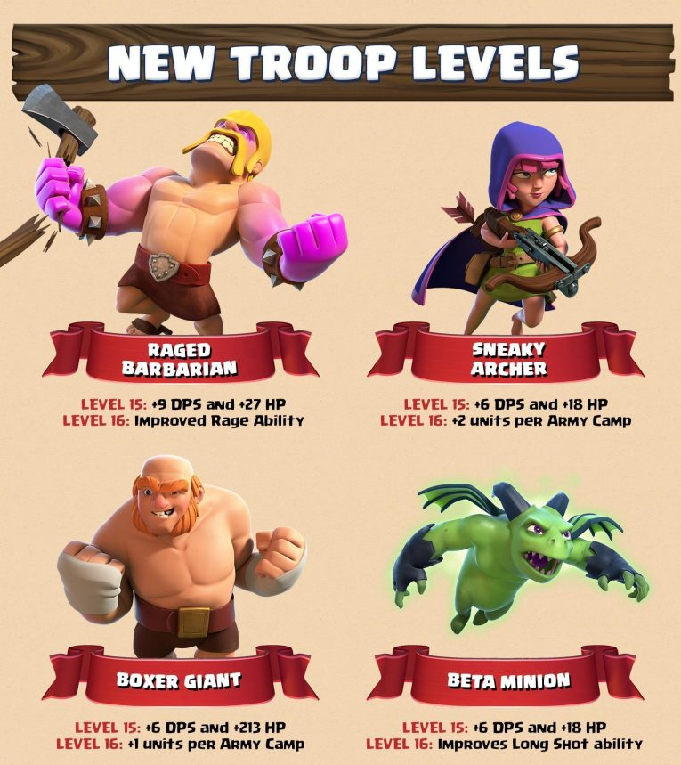 New Troops March 2018 Update Clash of Clans