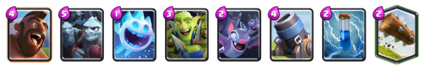 Hog Mortar Cycle Deck Clash Royale