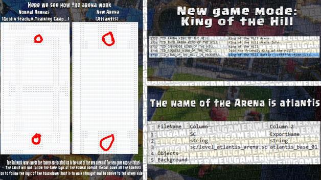 New Atlantis Base Arena Clash Royale April Update