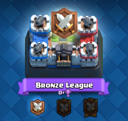 Bronze League Clash Royale Clan Wars Clan Leagues
