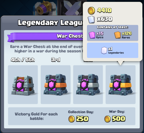 Clan Wars Rewards Clash Royale