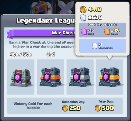 Clan Wars Rewards Clash Royale