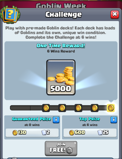 Goblin Challenge Decks Strategy Clash Royale