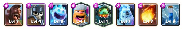 Hog Lumberjack Deck Meta Clash Royale