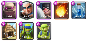 Gobsmacked Deck Goblin Challenge Clash Royale