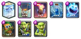 Ghost n Goblins Deck Goblin Challenge Clash Royale