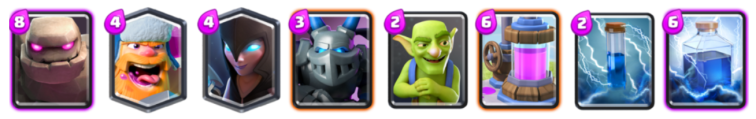 Golem Beatdown Deck Archetype Challenge Clash Royale