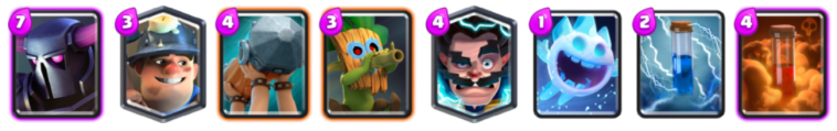 PEKKA Miner Deck Archetype Challenge Clash Royale