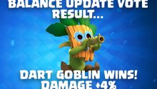 November Balance Changes Dart Goblin Buff Clash Royale